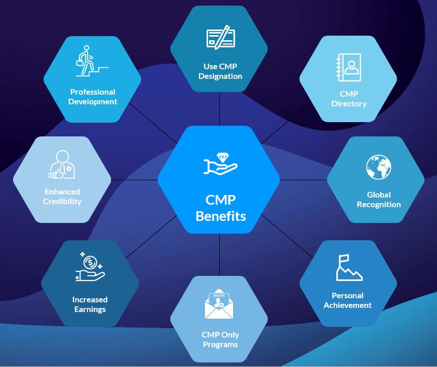 CMP Benefits